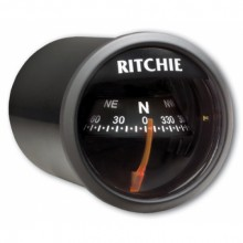 Ritchie Sport (Dash Mount)